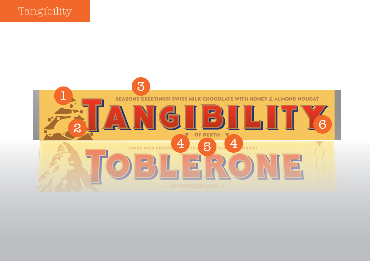 Custom-Toblerone-Slide2